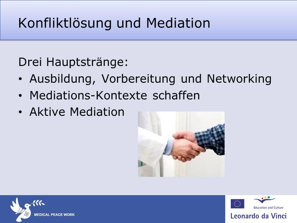 Konfliktlösung und Mediation Drei Hauptstränge: Ausbildung, Vorbereitung und Networking Mediations-Kontexte schaffen Aktive Mediation