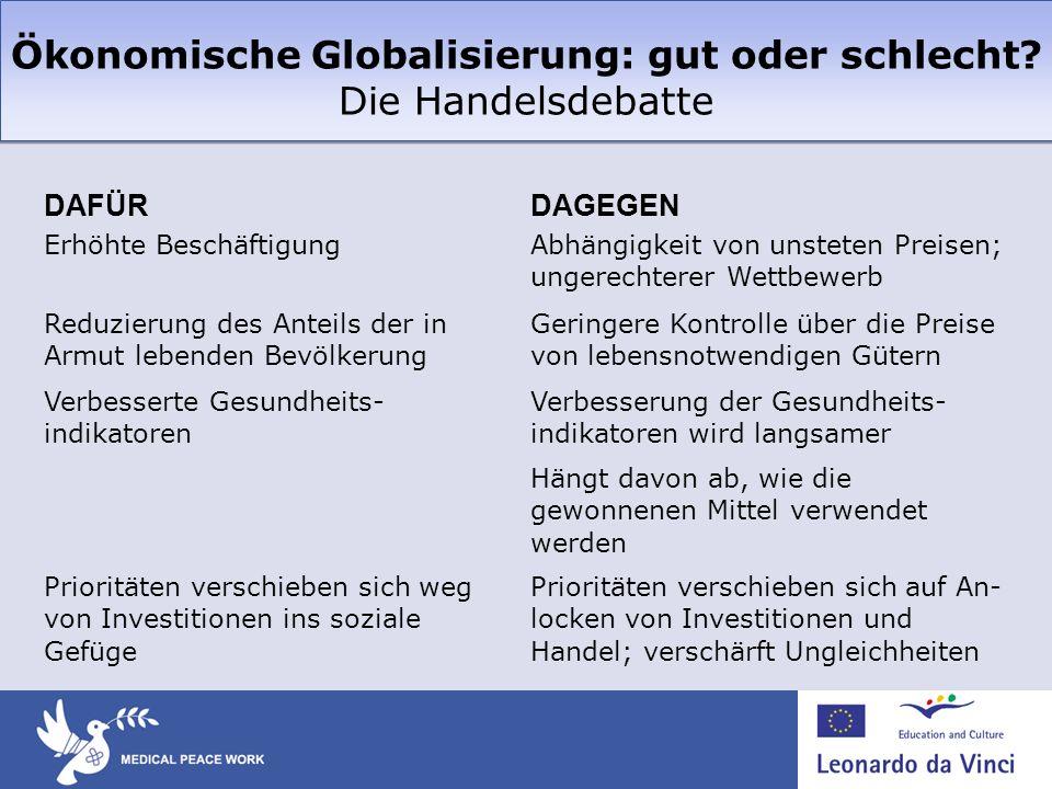 Ökonomische Globalisierung: gut oder schlecht? Die Handelsdebatte DAFÜRDAGEGEN Erhöhte Beschäftigung Abhängigkeit von unsteten Preisen; ungerechterer