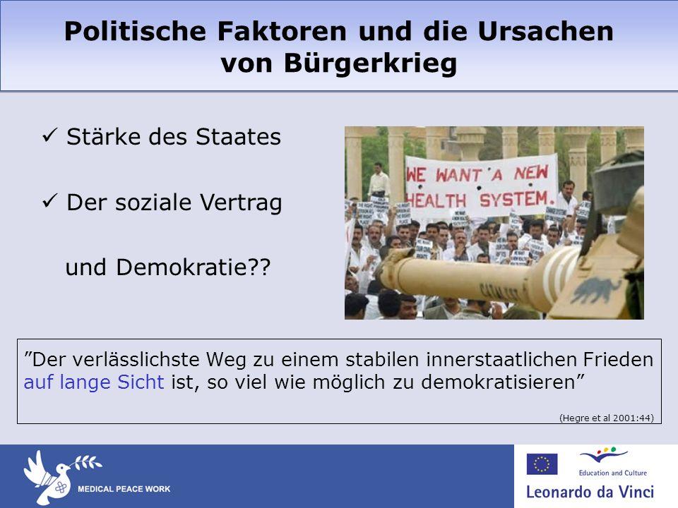 Politische Faktoren und die Ursachen von Bürgerkrieg Stärke des Staates Der soziale Vertrag und Demokratie?? Der verlässlichste Weg zu einem stabilen