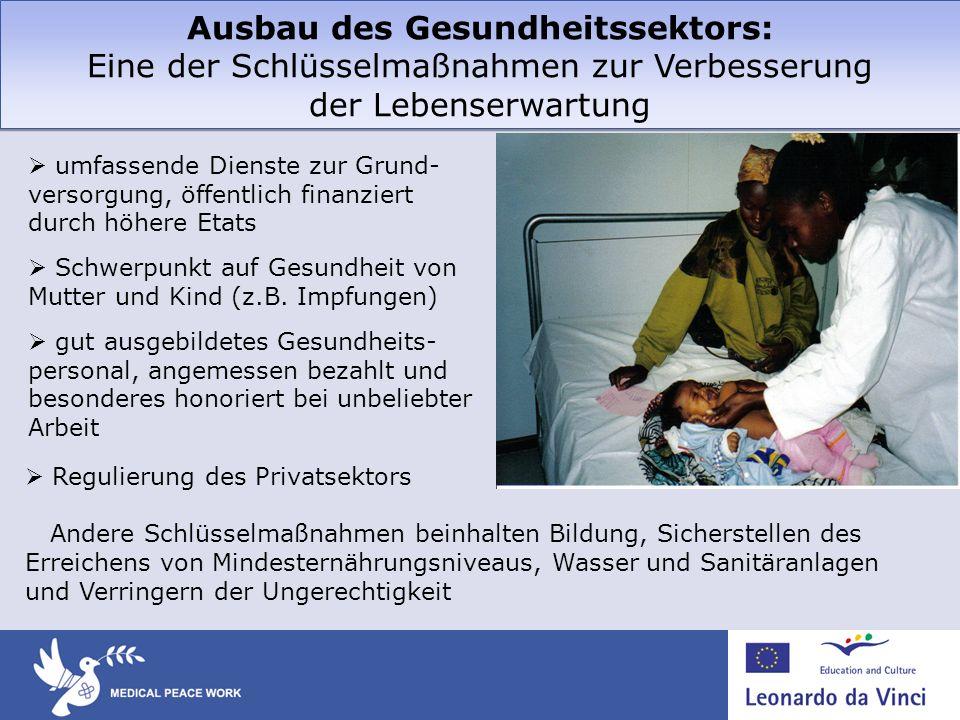 Ausbau des Gesundheitssektors: Eine der Schlüsselmaßnahmen zur Verbesserung der Lebenserwartung umfassende Dienste zur Grund- versorgung, öffentlich f