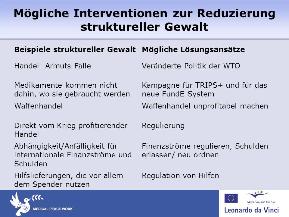 Mögliche Interventionen zur Reduzierung struktureller Gewalt Beispiele struktureller GewaltMögliche Lösungsansätze Handel- Armuts-FalleVeränderte Poli