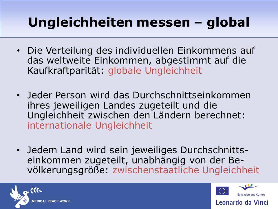Ungleichheiten messen – global Die Verteilung des individuellen Einkommens auf das weltweite Einkommen, abgestimmt auf die Kaufkraftparität: globale U
