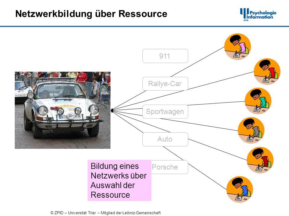 © ZPID – Universität Trier – Mitglied der Leibniz-Gemeinschaft Netzwerkbildung über Ressource 911 Rallye-Car Sportwagen Auto Porsche Bildung eines Netzwerks über Auswahl der Ressource