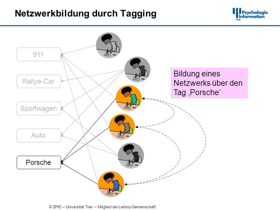 © ZPID – Universität Trier – Mitglied der Leibniz-Gemeinschaft Netzwerkbildung durch Tagging 911 Rallye-Car Sportwagen Auto Porsche Bildung eines Netzwerks über den Tag Porsche