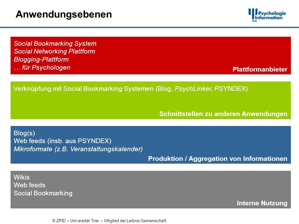 © ZPID – Universität Trier – Mitglied der Leibniz-Gemeinschaft Anwendungsebenen Interne Nutzung Wikis Web feeds Social Bookmarking Produktion / Aggregation von Informationen Blog(s) Web feeds (insb.