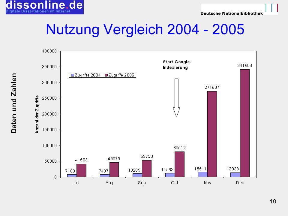 10 Nutzung Vergleich 2004 - 2005 Daten und Zahlen