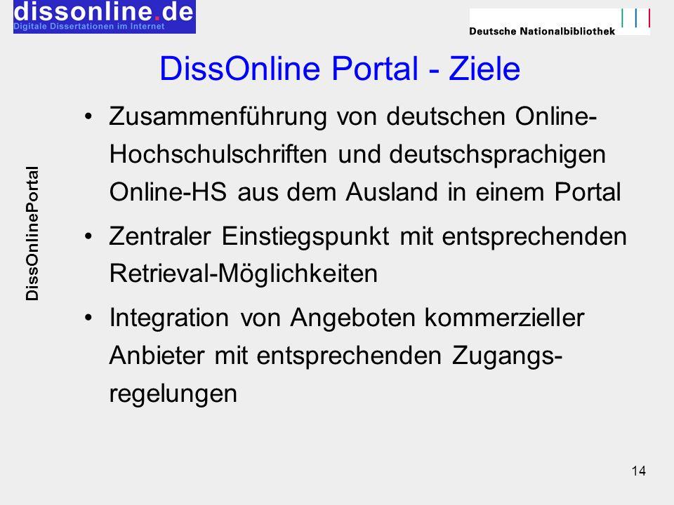 14 DissOnline Portal - Ziele Zusammenführung von deutschen Online- Hochschulschriften und deutschsprachigen Online-HS aus dem Ausland in einem Portal
