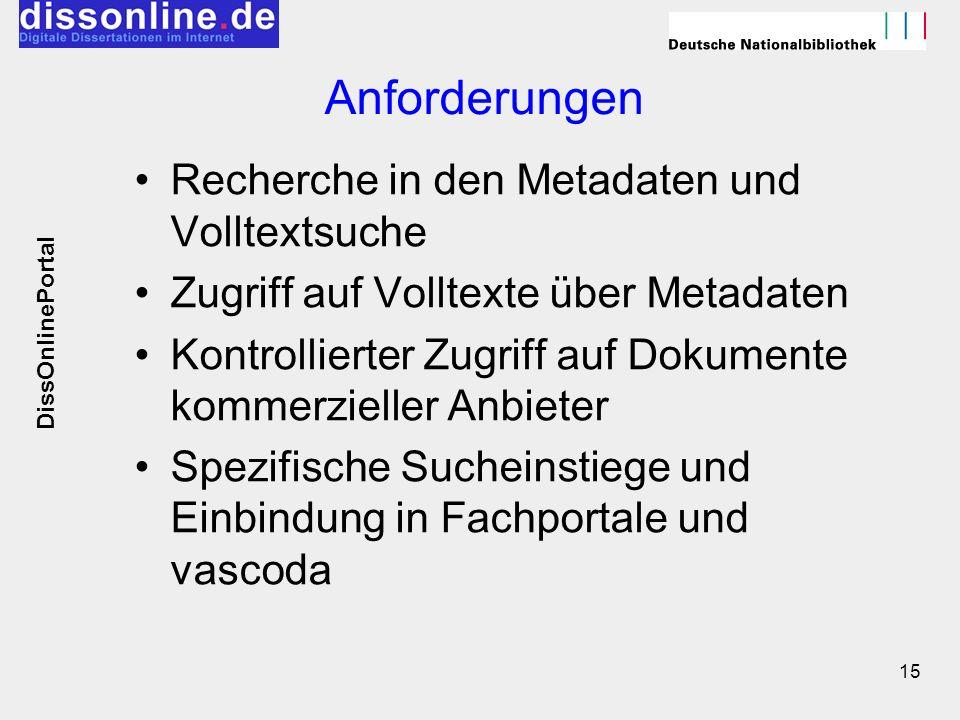 15 Anforderungen Recherche in den Metadaten und Volltextsuche Zugriff auf Volltexte über Metadaten Kontrollierter Zugriff auf Dokumente kommerzieller