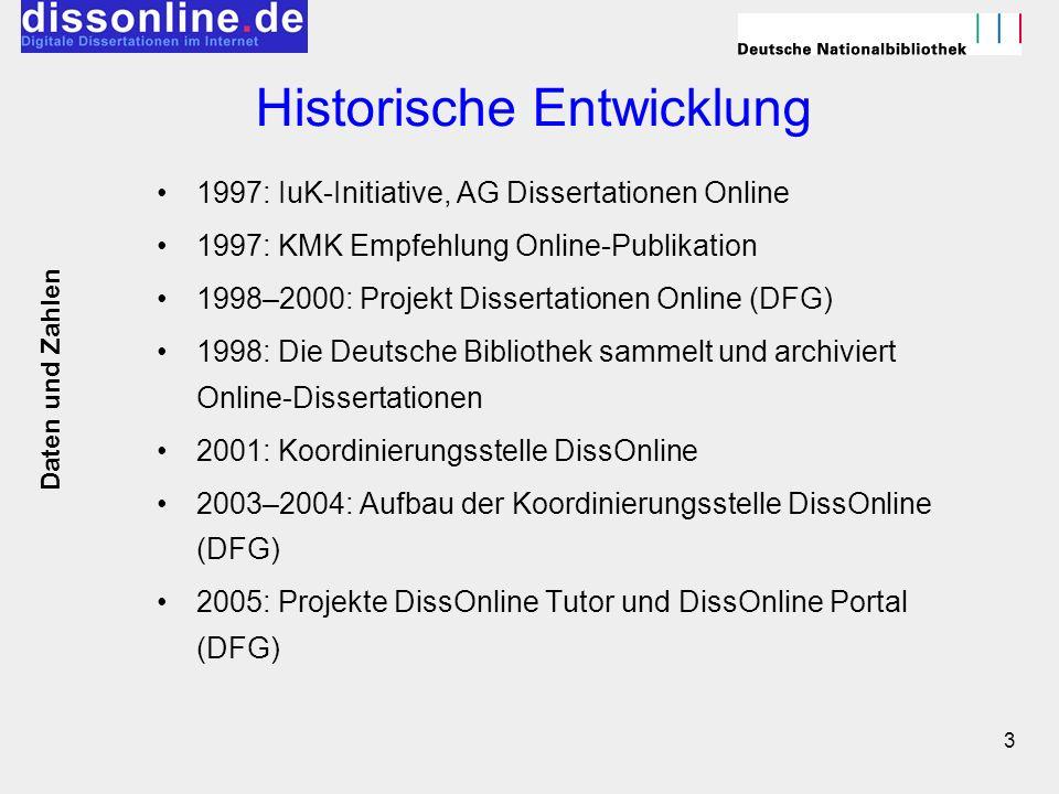 3 Historische Entwicklung 1997: IuK-Initiative, AG Dissertationen Online 1997: KMK Empfehlung Online-Publikation 1998–2000: Projekt Dissertationen Onl