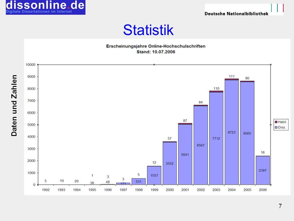 7 Statistik Daten und Zahlen