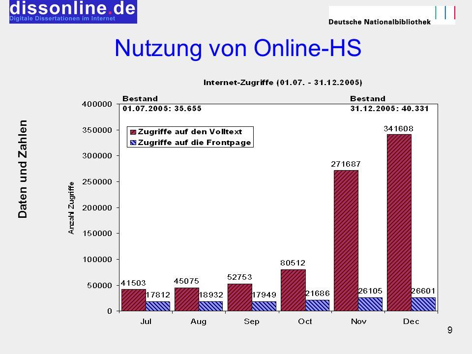 9 Nutzung von Online-HS Daten und Zahlen