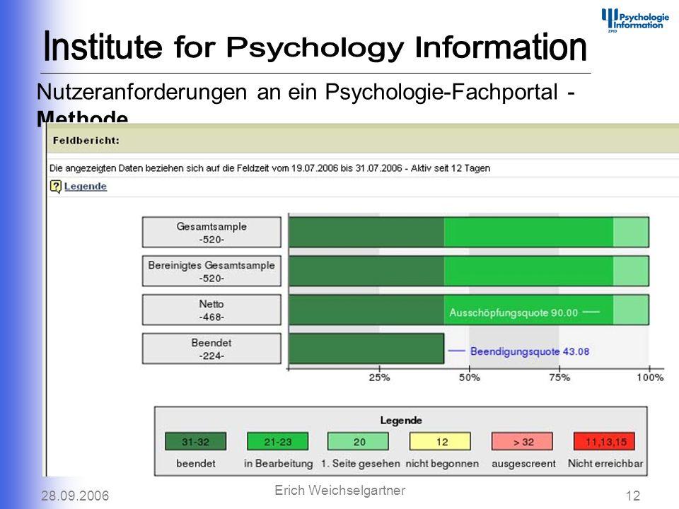 28.09.200612 Erich Weichselgartner Nutzeranforderungen an ein Psychologie-Fachportal - Methode