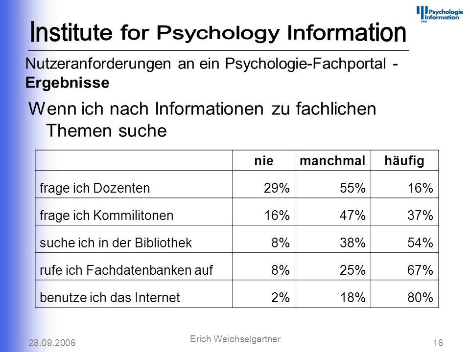 28.09.200616 Erich Weichselgartner Nutzeranforderungen an ein Psychologie-Fachportal - Ergebnisse Wenn ich nach Informationen zu fachlichen Themen suc