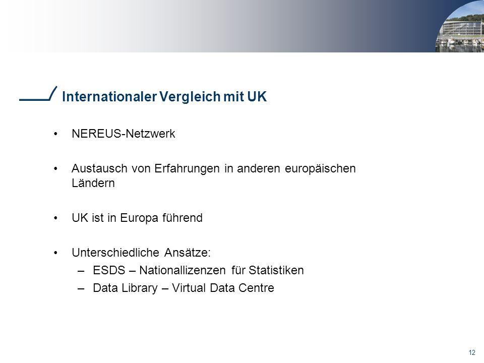 12 Internationaler Vergleich mit UK NEREUS-Netzwerk Austausch von Erfahrungen in anderen europäischen Ländern UK ist in Europa führend Unterschiedlich