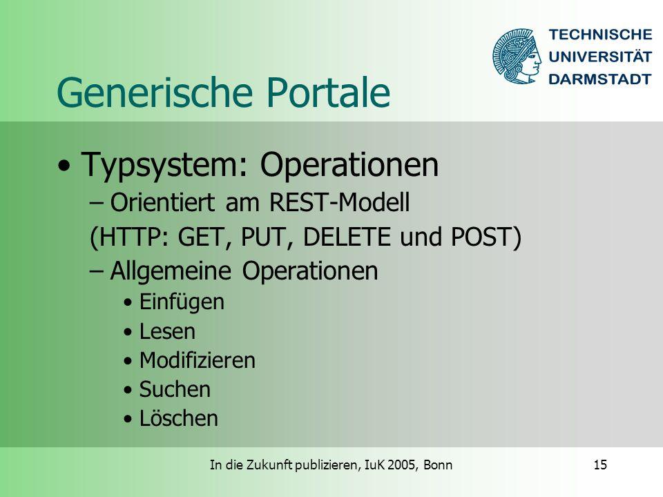 In die Zukunft publizieren, IuK 2005, Bonn15 Generische Portale Typsystem: Operationen –Orientiert am REST-Modell (HTTP: GET, PUT, DELETE und POST) –Allgemeine Operationen Einfügen Lesen Modifizieren Suchen Löschen