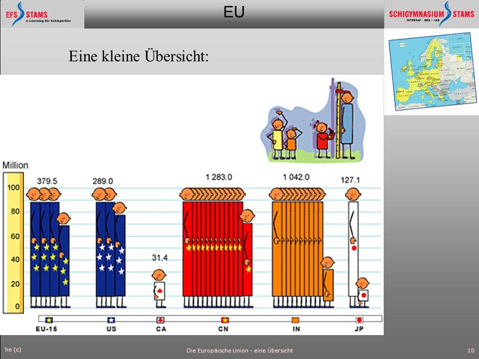 EU he (c) Die Europäische Union - eine Übersicht11