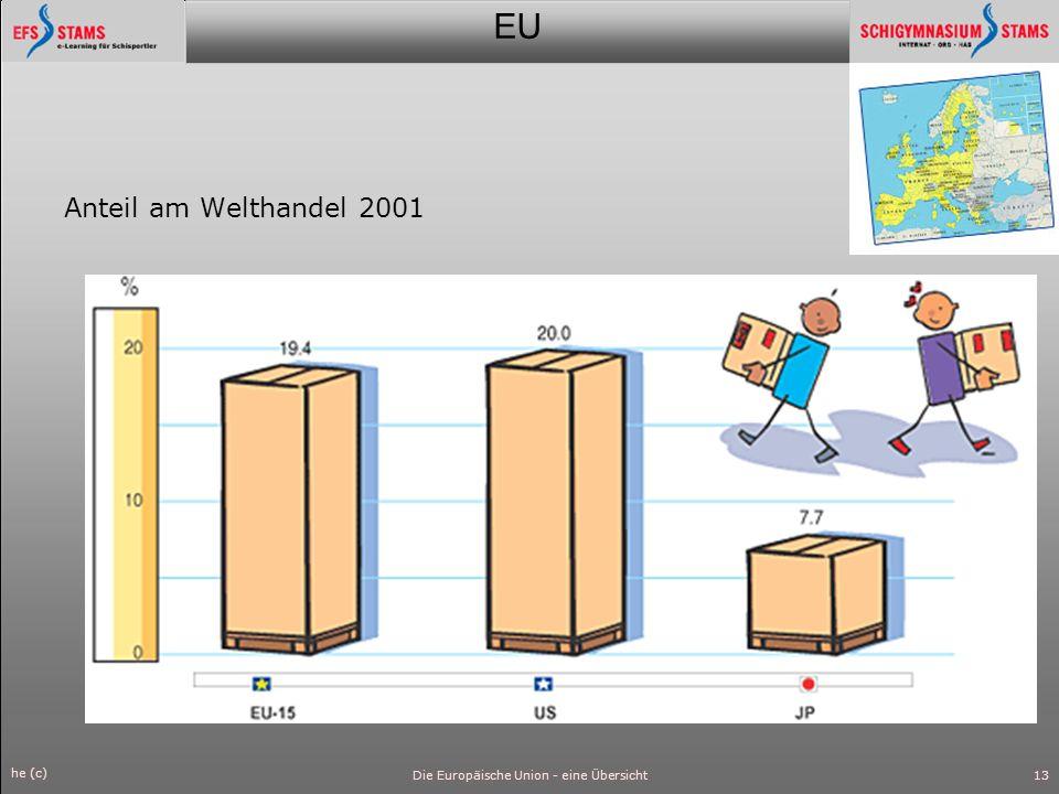 EU he (c) Die Europäische Union - eine Übersicht14 Anteil der EU am gesamten internationalen Handel mit Dienstleistungen, 2001, im Vergleich zu Japan und den Vereinigten Staaten