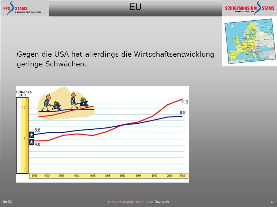 EU he (c) Die Europäische Union - eine Übersicht17 Und besonders stark sind die internen Unterschiede.