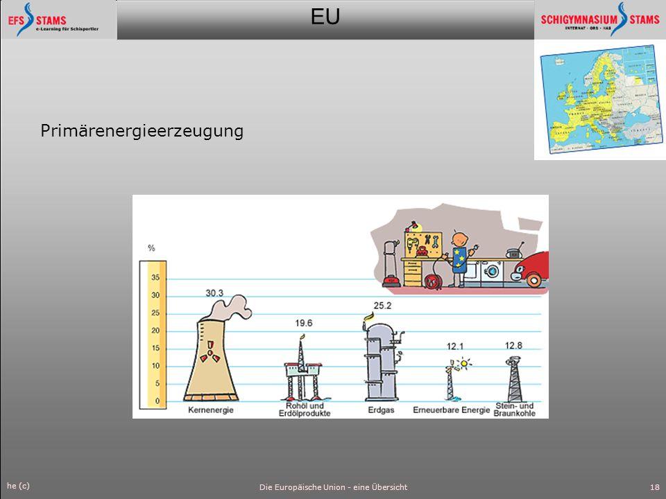 EU he (c) Die Europäische Union - eine Übersicht19 Die neuen Mitglieder Flächen in Mio.