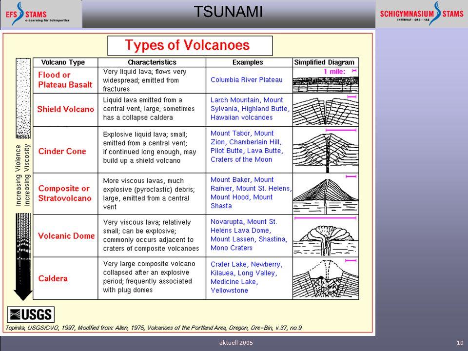 TSUNAMI aktuell 200510