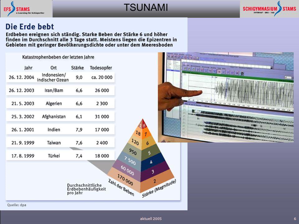 TSUNAMI aktuell 20056