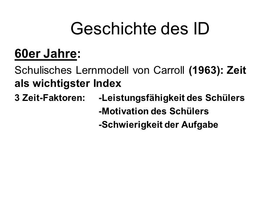 Geschichte des ID 60er Jahre: Schulisches Lernmodell von Carroll (1963): Zeit als wichtigster Index 3 Zeit-Faktoren:-Leistungsfähigkeit des Schülers -