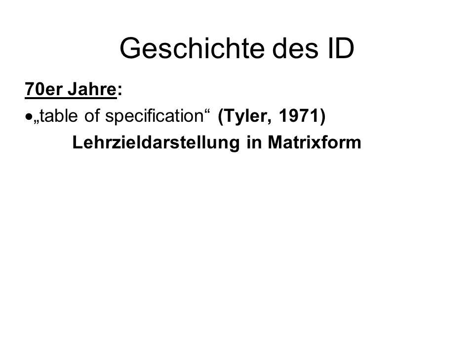 Geschichte des ID 70er Jahre: table of specification (Tyler, 1971) Lehrzieldarstellung in Matrixform