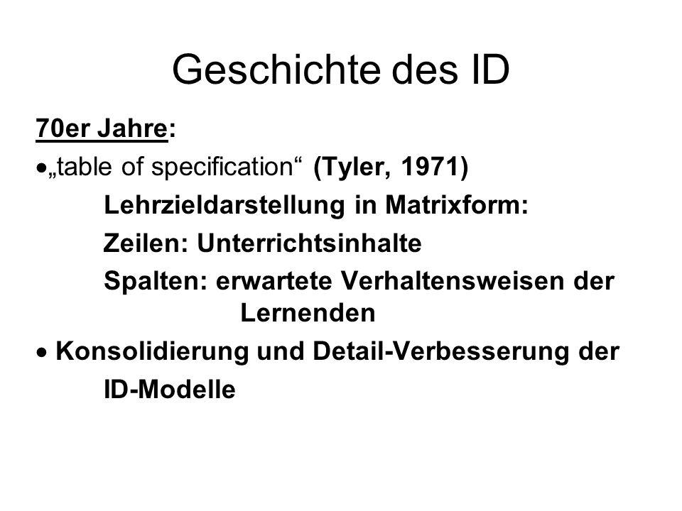 Geschichte des ID 70er Jahre: table of specification (Tyler, 1971) Lehrzieldarstellung in Matrixform: Zeilen: Unterrichtsinhalte Spalten: erwartete Ve