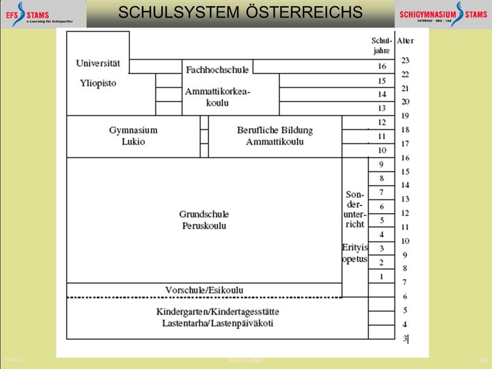 SCHULSYSTEM ÖSTERREICHS he (c) Schulsystem25