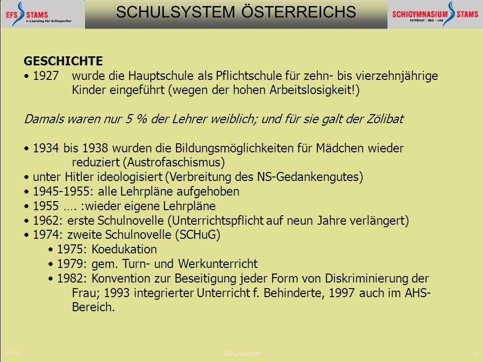 SCHULSYSTEM ÖSTERREICHS he (c) Schulsystem3 GESCHICHTE 1927 wurde die Hauptschule als Pflichtschule für zehn- bis vierzehnjährige Kinder eingeführt (w