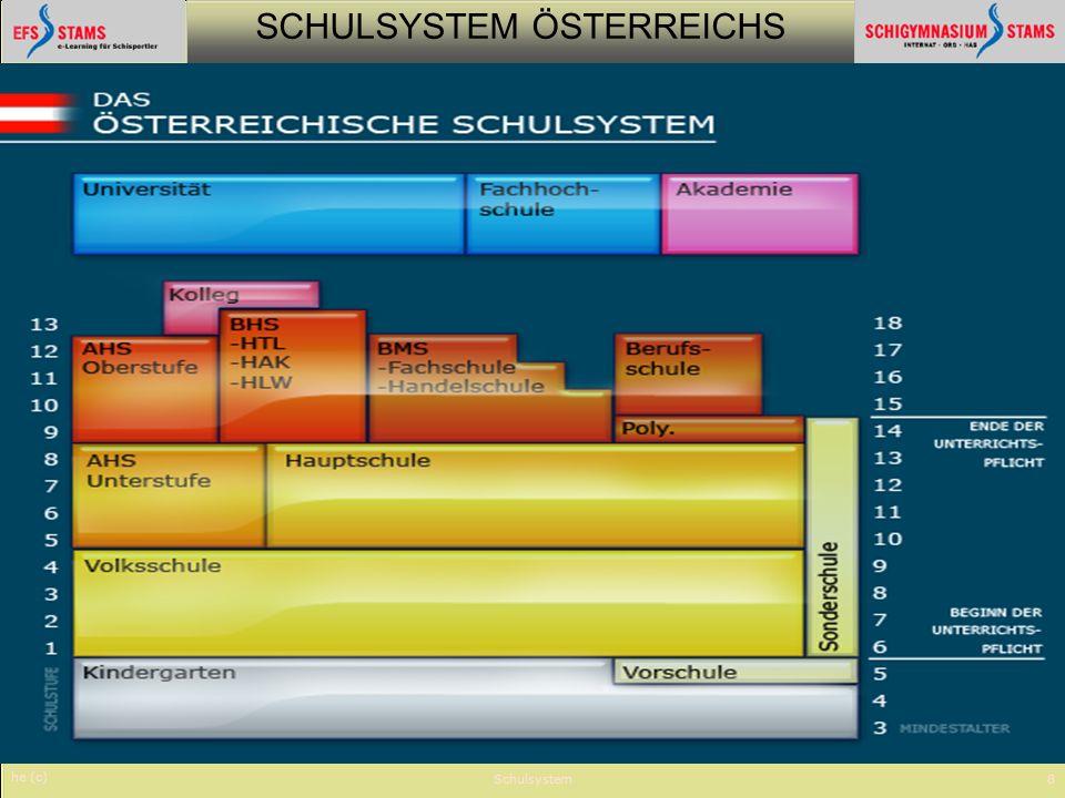 SCHULSYSTEM ÖSTERREICHS he (c) Schulsystem8