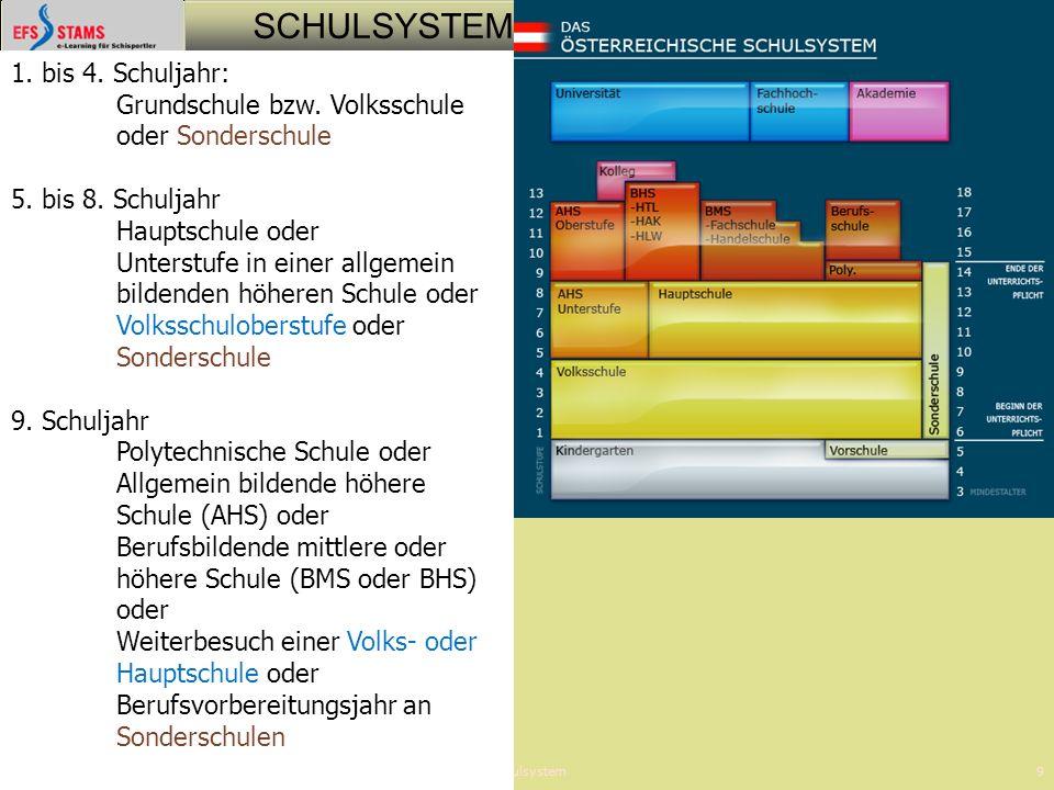 SCHULSYSTEM ÖSTERREICHS he (c) Schulsystem9 1. bis 4. Schuljahr: Grundschule bzw. Volksschule oder Sonderschule 5. bis 8. Schuljahr Hauptschule oder U