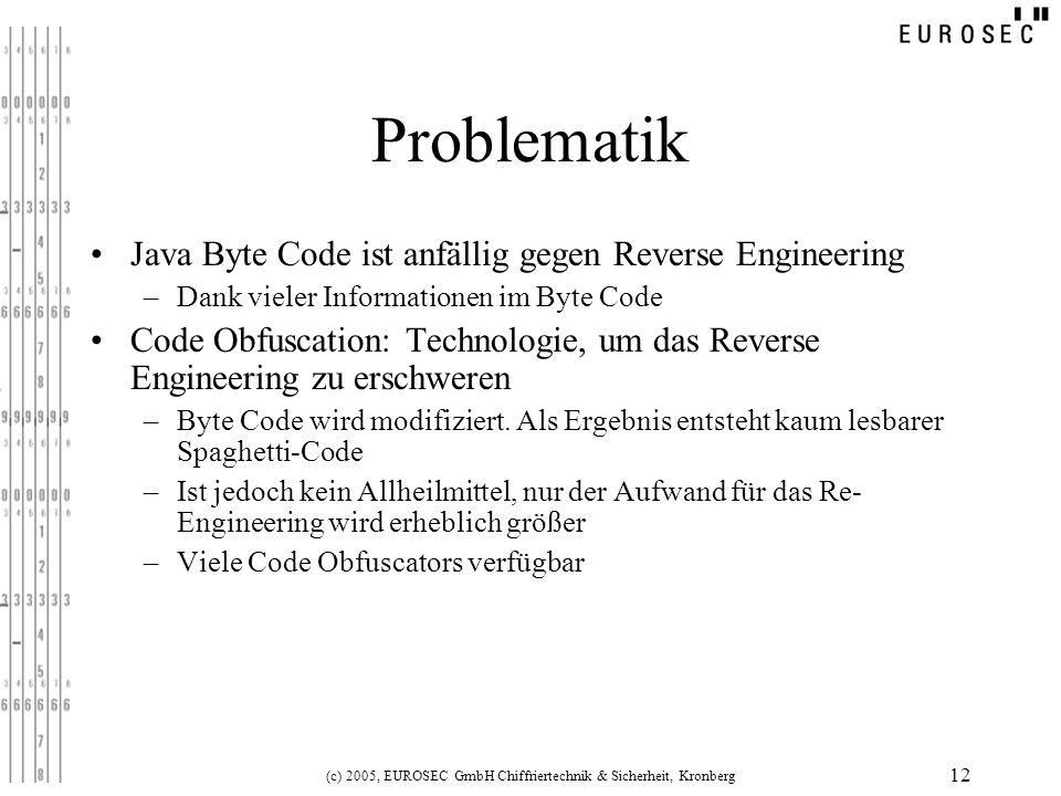 (c) 2005, EUROSEC GmbH Chiffriertechnik & Sicherheit, Kronberg 12 Problematik Java Byte Code ist anfällig gegen Reverse Engineering –Dank vieler Infor