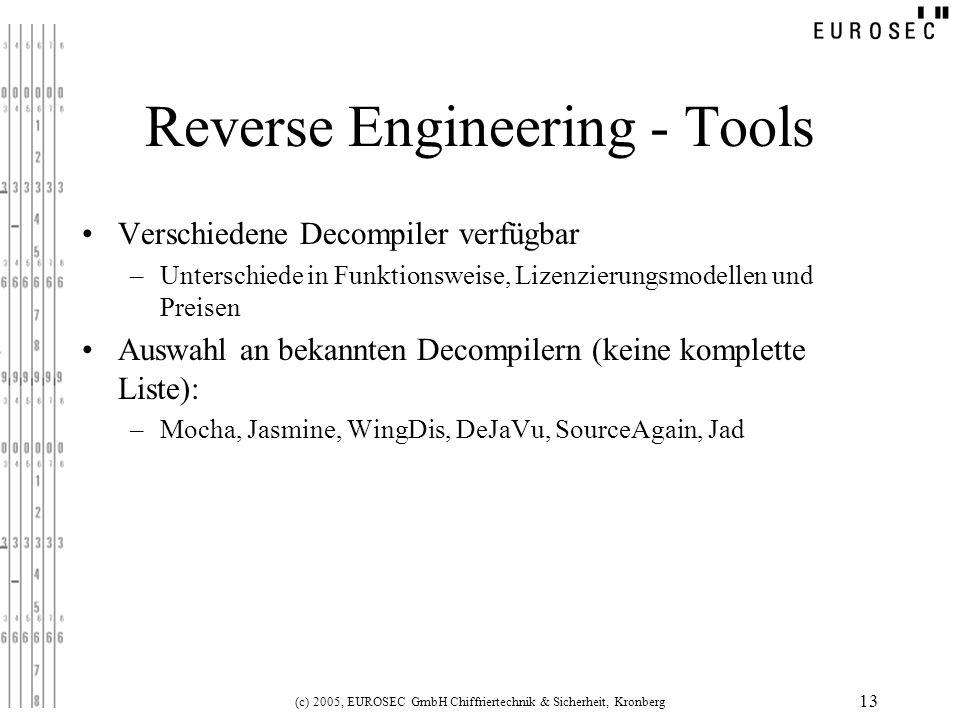 (c) 2005, EUROSEC GmbH Chiffriertechnik & Sicherheit, Kronberg 13 Reverse Engineering - Tools Verschiedene Decompiler verfügbar –Unterschiede in Funkt
