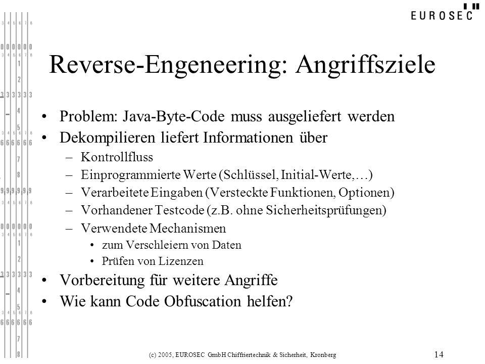 (c) 2005, EUROSEC GmbH Chiffriertechnik & Sicherheit, Kronberg 14 Reverse-Engeneering: Angriffsziele Problem: Java-Byte-Code muss ausgeliefert werden