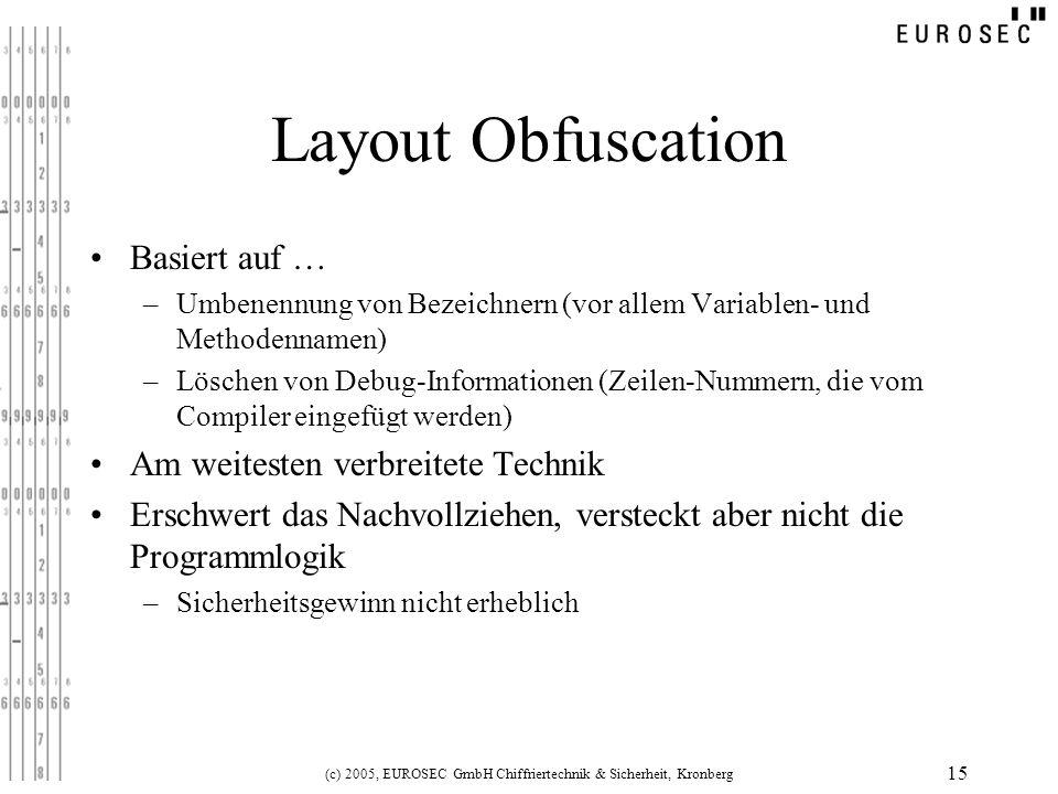 (c) 2005, EUROSEC GmbH Chiffriertechnik & Sicherheit, Kronberg 15 Layout Obfuscation Basiert auf … –Umbenennung von Bezeichnern (vor allem Variablen-