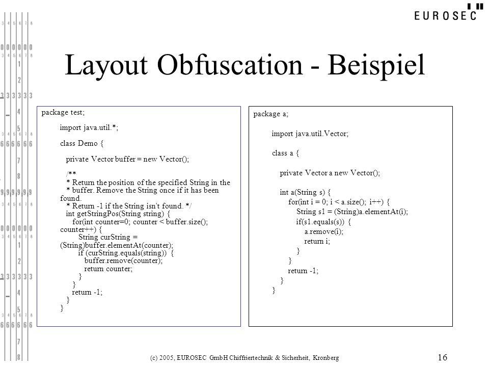 (c) 2005, EUROSEC GmbH Chiffriertechnik & Sicherheit, Kronberg 16 Layout Obfuscation - Beispiel package test; import java.util.*; class Demo { private