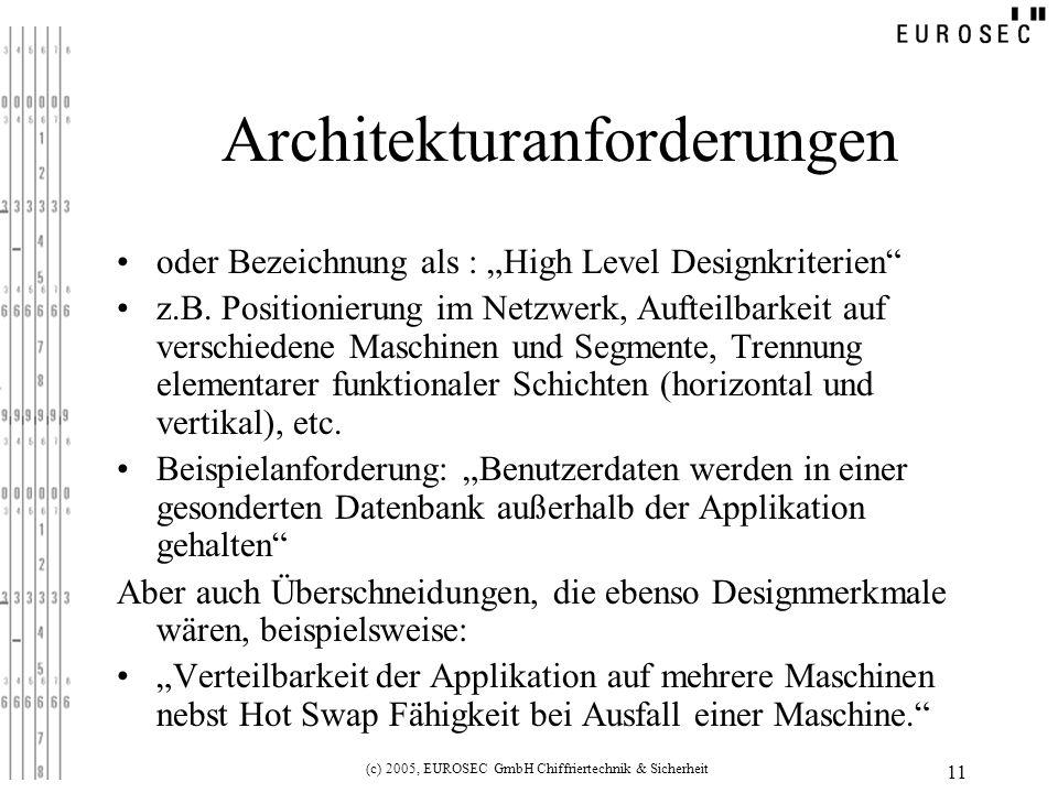 (c) 2005, EUROSEC GmbH Chiffriertechnik & Sicherheit 11 Architekturanforderungen oder Bezeichnung als : High Level Designkriterien z.B.