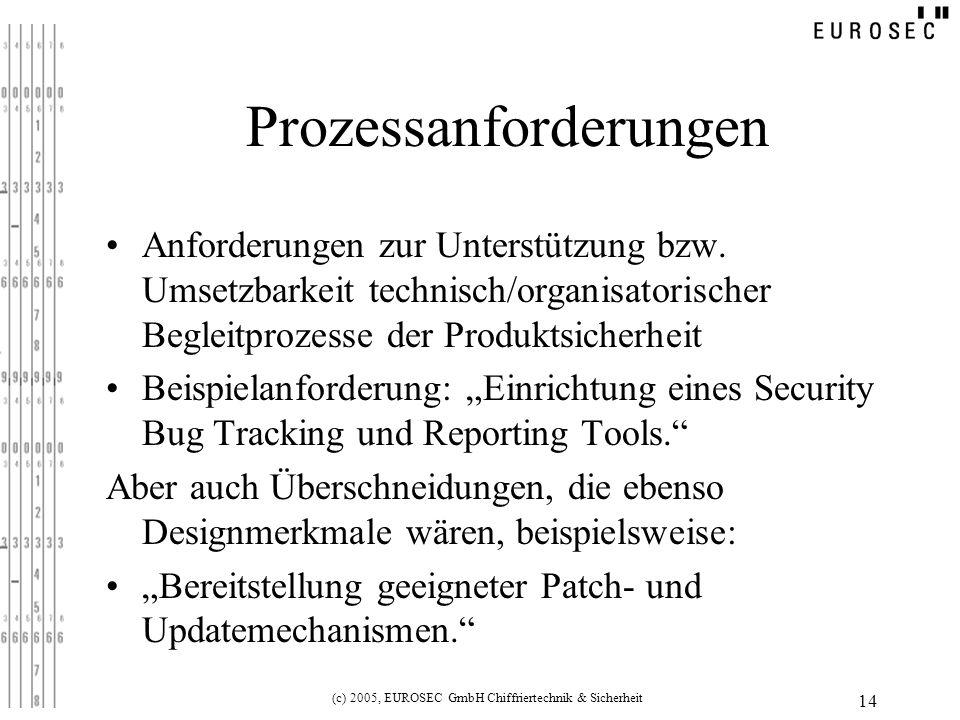 (c) 2005, EUROSEC GmbH Chiffriertechnik & Sicherheit 14 Prozessanforderungen Anforderungen zur Unterstützung bzw.