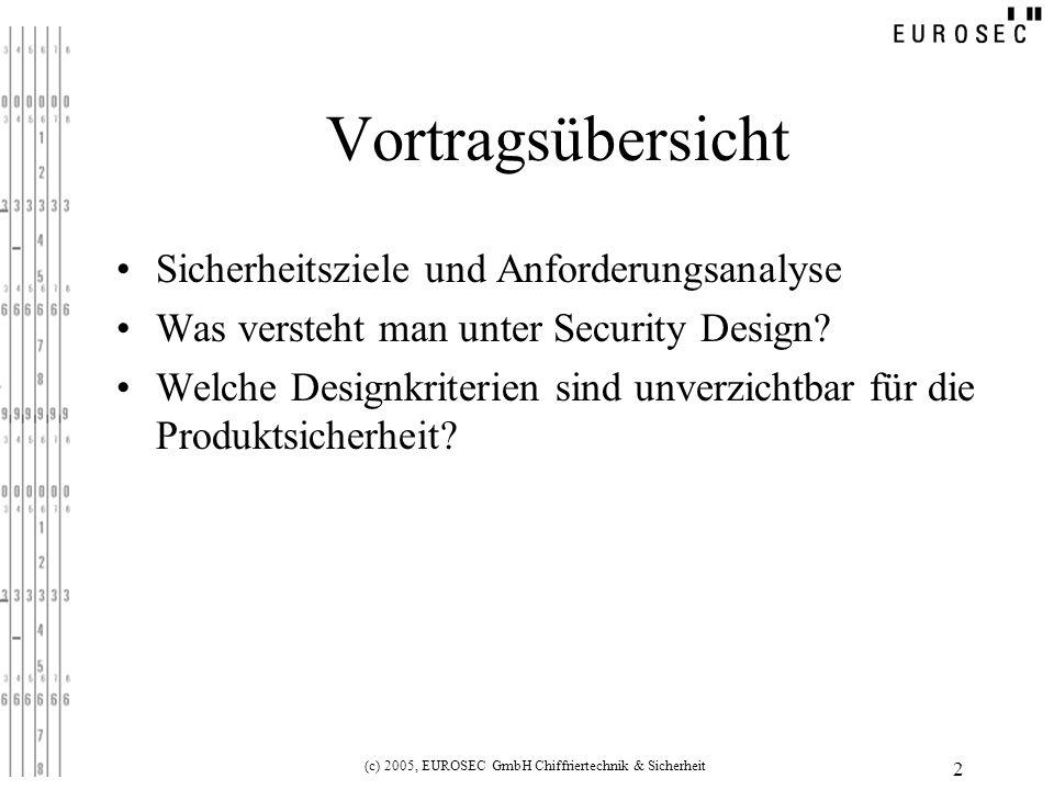 (c) 2005, EUROSEC GmbH Chiffriertechnik & Sicherheit 2 Vortragsübersicht Sicherheitsziele und Anforderungsanalyse Was versteht man unter Security Design.