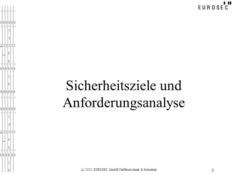 (c) 2005, EUROSEC GmbH Chiffriertechnik & Sicherheit 3 Sicherheitsziele und Anforderungsanalyse