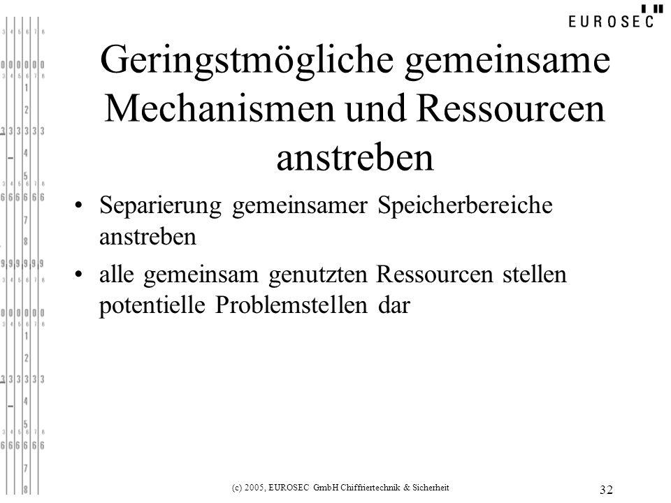 (c) 2005, EUROSEC GmbH Chiffriertechnik & Sicherheit 32 Geringstmögliche gemeinsame Mechanismen und Ressourcen anstreben Separierung gemeinsamer Speicherbereiche anstreben alle gemeinsam genutzten Ressourcen stellen potentielle Problemstellen dar