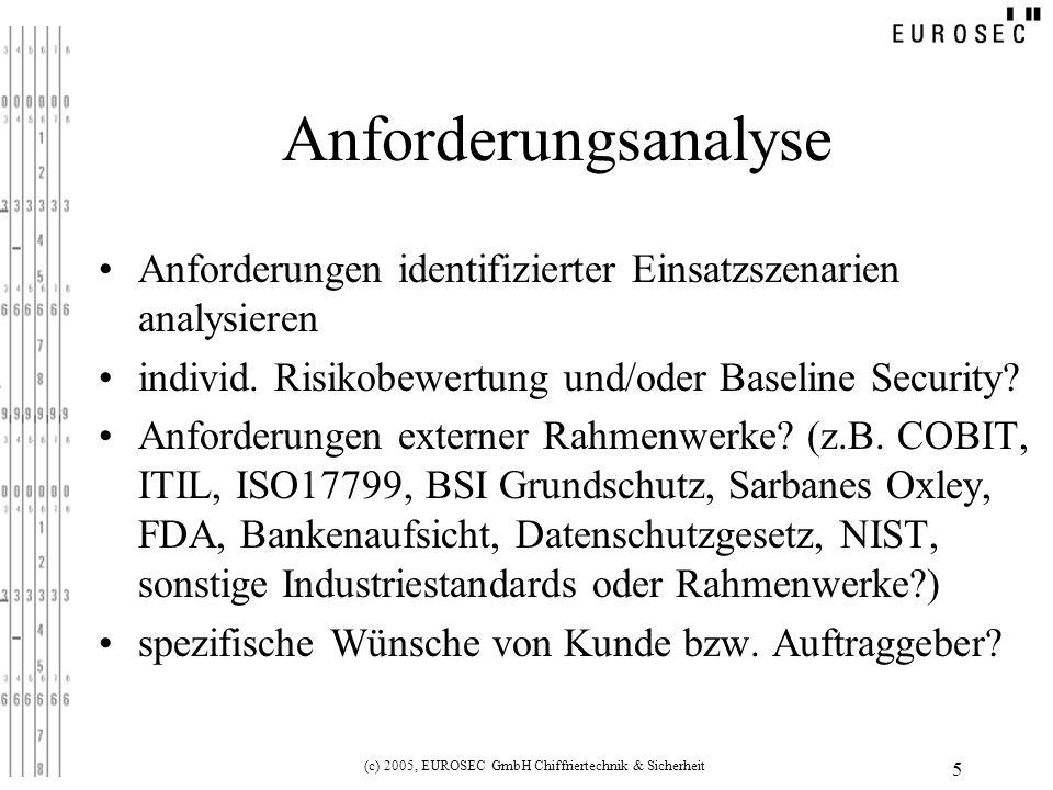(c) 2005, EUROSEC GmbH Chiffriertechnik & Sicherheit 5 Anforderungsanalyse Anforderungen identifizierter Einsatzszenarien analysieren individ.