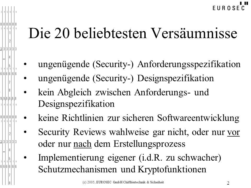 (c) 2005, EUROSEC GmbH Chiffriertechnik & Sicherheit 2 Die 20 beliebtesten Versäumnisse ungenügende (Security-) Anforderungsspezifikation ungenügende (Security-) Designspezifikation kein Abgleich zwischen Anforderungs- und Designspezifikation keine Richtlinien zur sicheren Softwareentwicklung Security Reviews wahlweise gar nicht, oder nur vor oder nur nach dem Erstellungsprozess Implementierung eigener (i.d.R.
