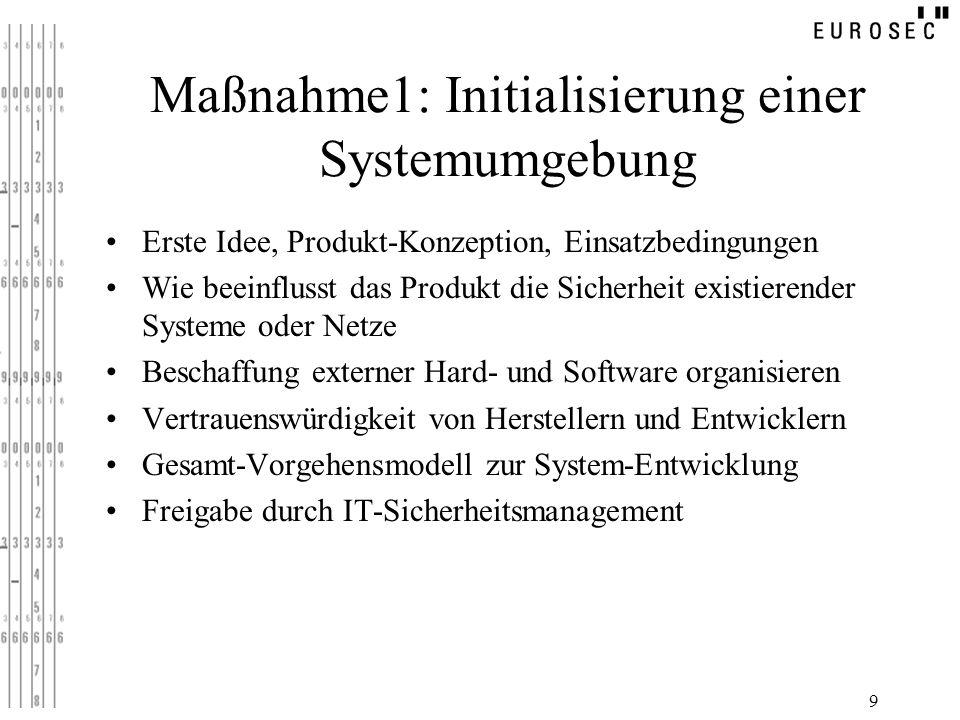 9 Maßnahme1: Initialisierung einer Systemumgebung Erste Idee, Produkt-Konzeption, Einsatzbedingungen Wie beeinflusst das Produkt die Sicherheit existi