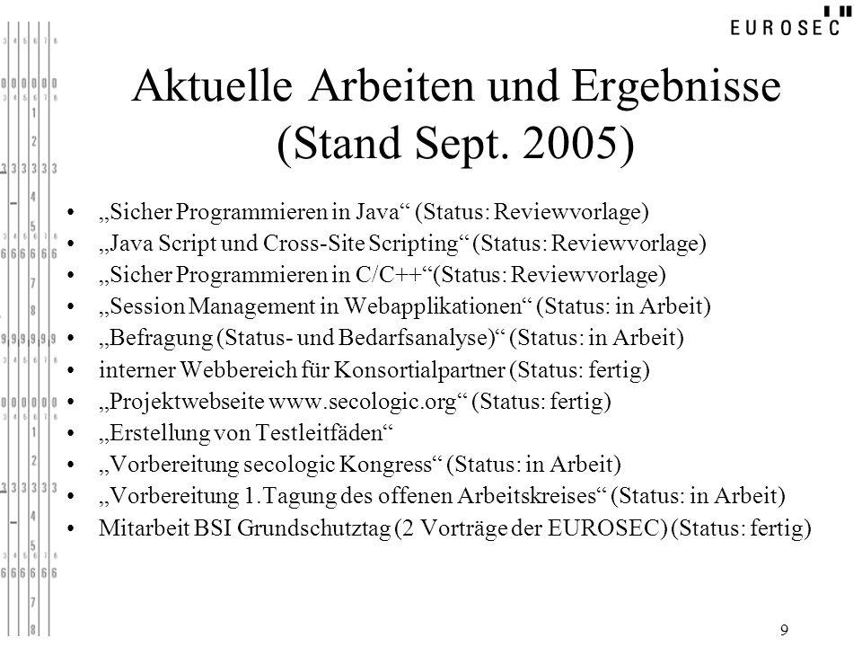 9 Aktuelle Arbeiten und Ergebnisse (Stand Sept. 2005) Sicher Programmieren in Java (Status: Reviewvorlage) Java Script und Cross-Site Scripting (Statu