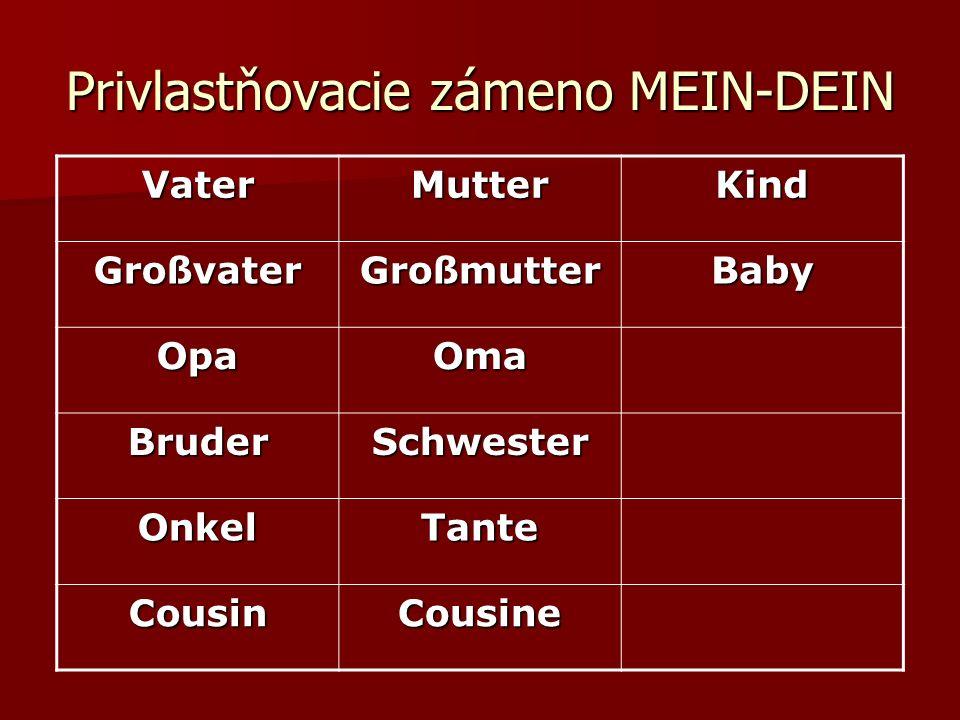 Privlastňovacie zámeno MEIN-DEIN VaterMutterKind Großvater Großmutter Baby OpaOma BruderSchwester OnkelTante CousinCousine