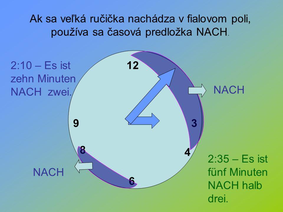 12 3 6 9 4 8 NACH Ak sa veľká ručička nachádza v fialovom poli, používa sa časová predložka NACH. 2:10 – Es ist zehn Minuten NACH zwei. 2:35 – Es ist