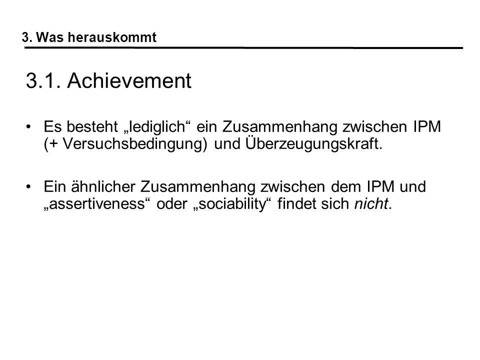 3. Was herauskommt 3.1. Achievement Es besteht lediglich ein Zusammenhang zwischen IPM (+ Versuchsbedingung) und Überzeugungskraft. Ein ähnlicher Zusa