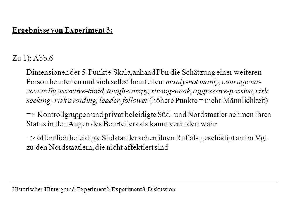 Ergebnisse von Experiment 3: Zu 1): Abb.6 Dimensionen der 5-Punkte-Skala,anhand Pbn die Schätzung einer weiteren Person beurteilen und sich selbst beu